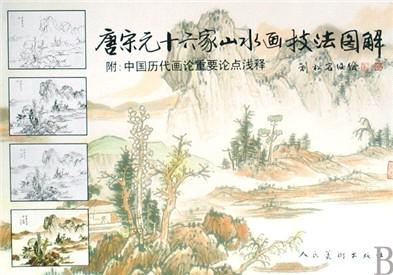 中国工笔画名家技法丛书