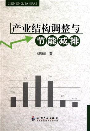 主要针对上述背景,研究了产业结构调整和节能减排的