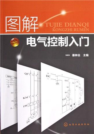 九,光电传感器 第三节  传感器与plc控制器的接线方法 一,plc输入电路